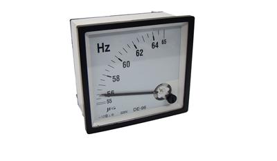 Frequencímetro CP